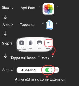 eSharing extension